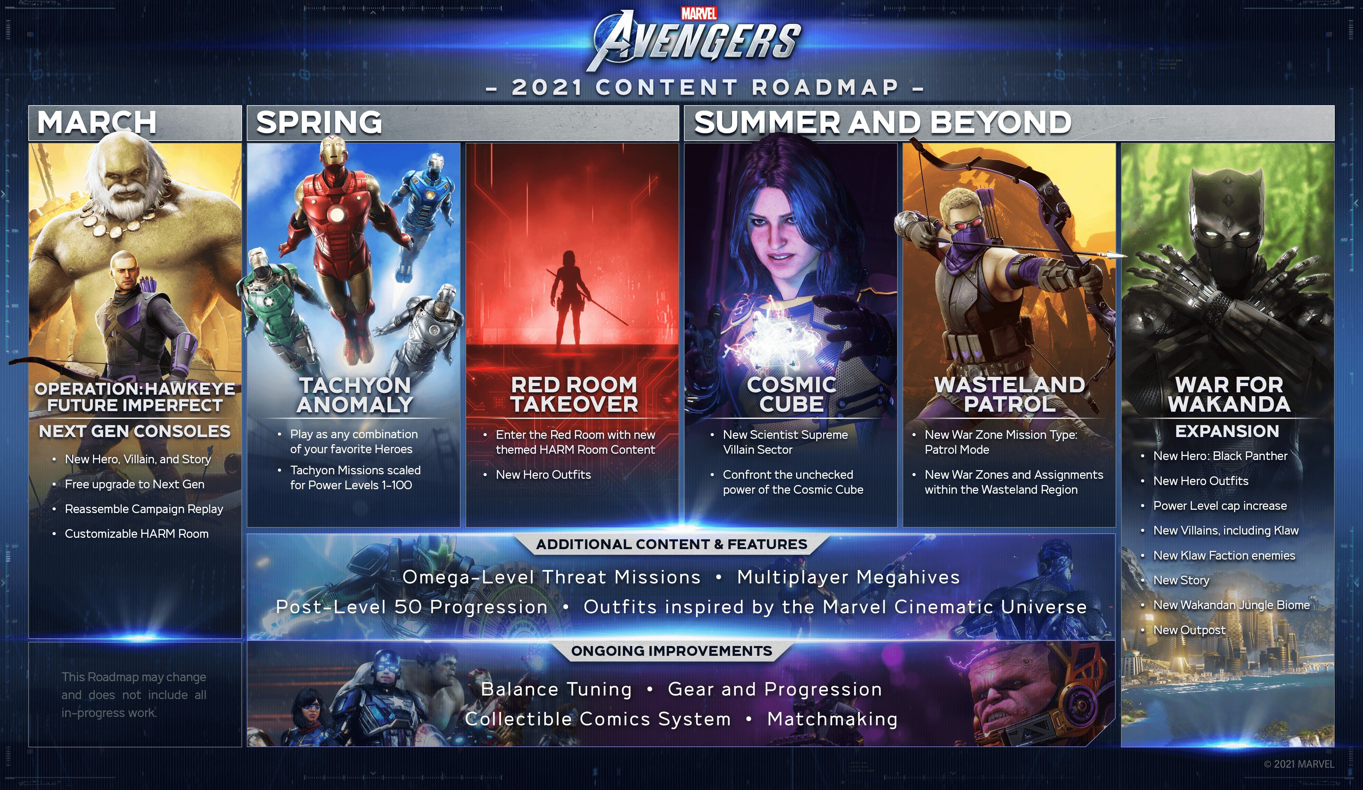 Marvel's Avengers 2021 Roadmap